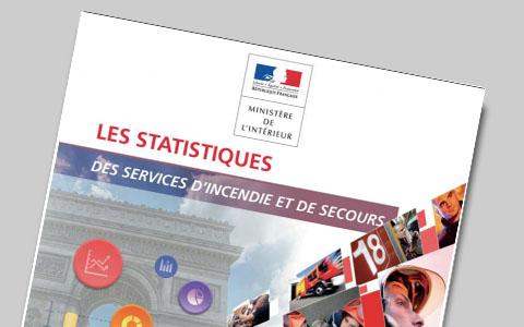 SDIS données 2015