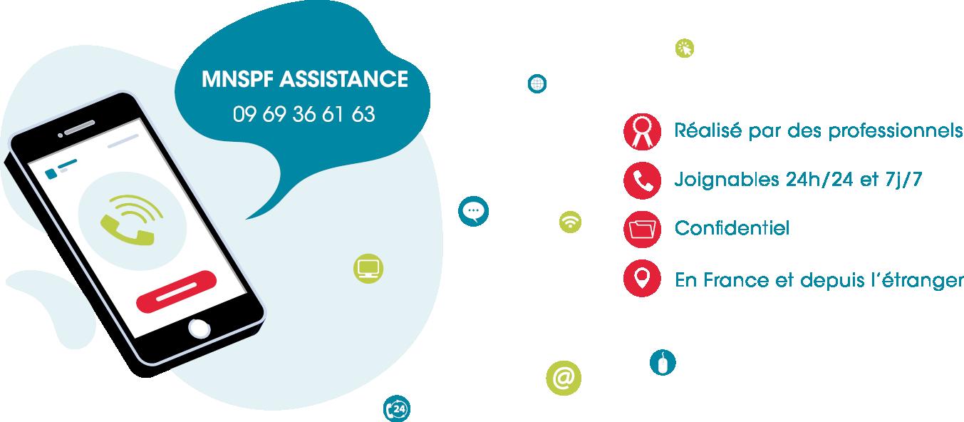 MNSPF Assistance : 09 69 36 61 63