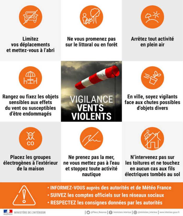 Conseils de prévention du ministère de l'Intérieur en cas de vigilance pour vent violent