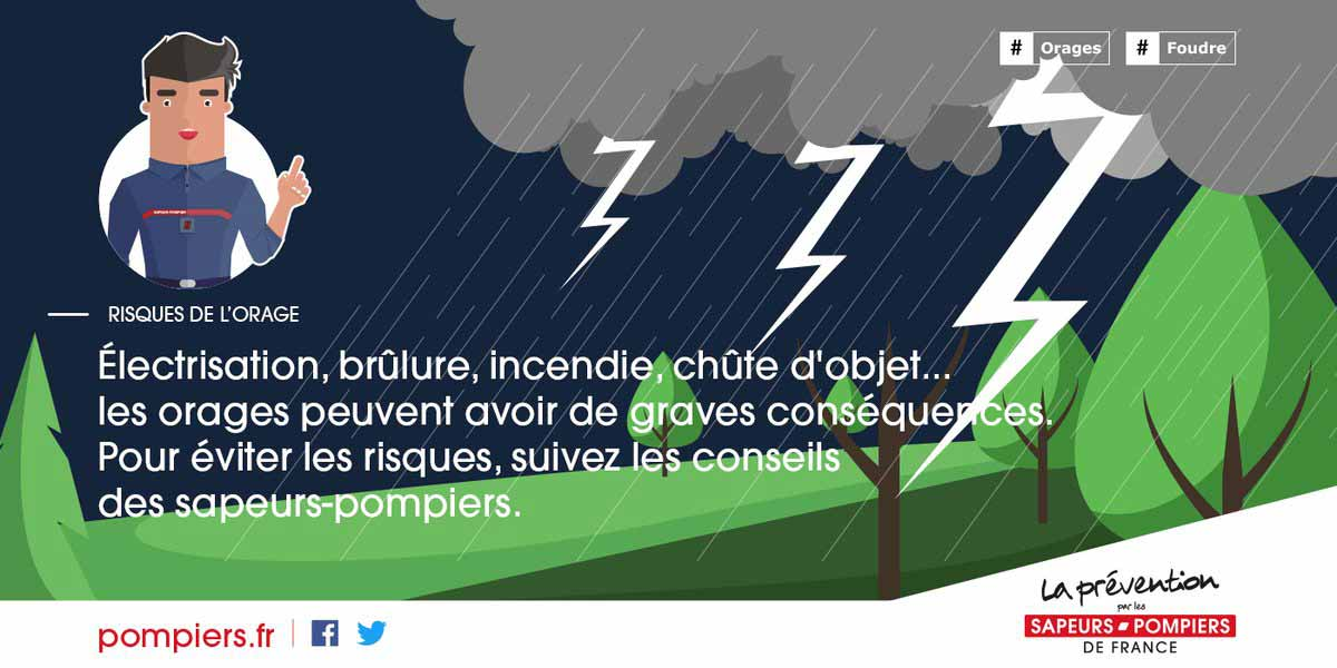 Visuel prévention risques orages et foudre