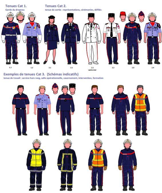 Tenues de sapeurs-pompiers