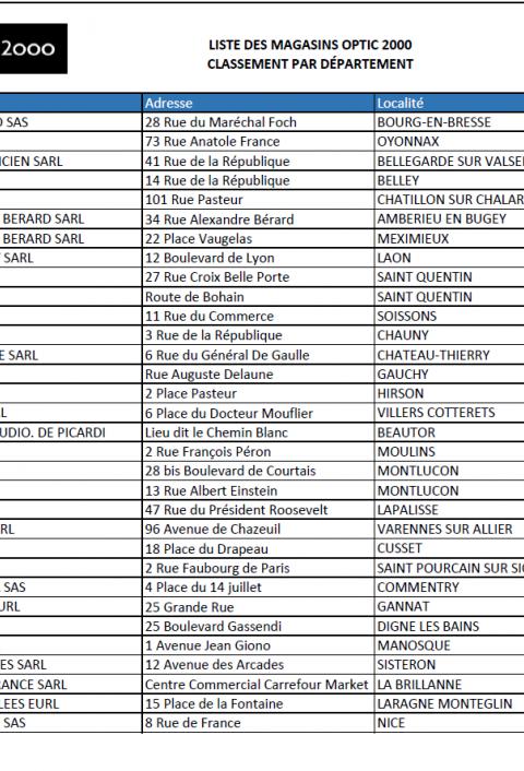 Capture liste des magasins optic 2000