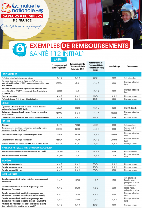 MNSPF_Exemples_remboursement_S112_Initial