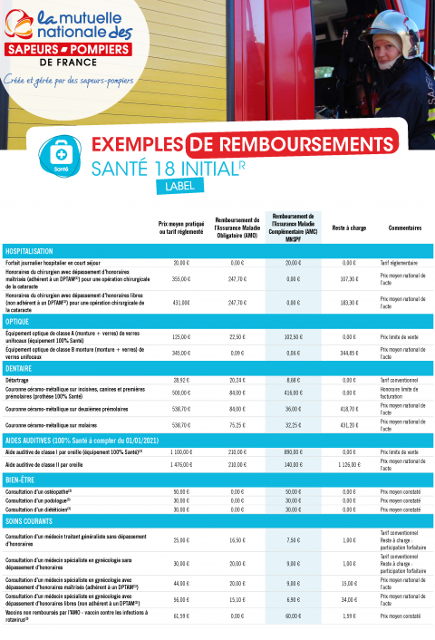 MNSPF_Exemples_remboursement_S18_Initial
