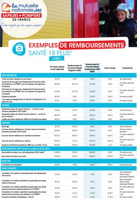 MNSPF_Exemples_remboursement_S18_Plus