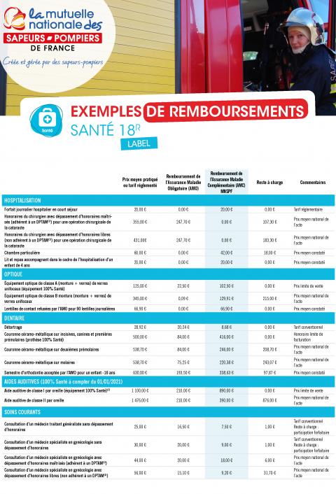 MNSPF_Exemples_remboursement_S18R