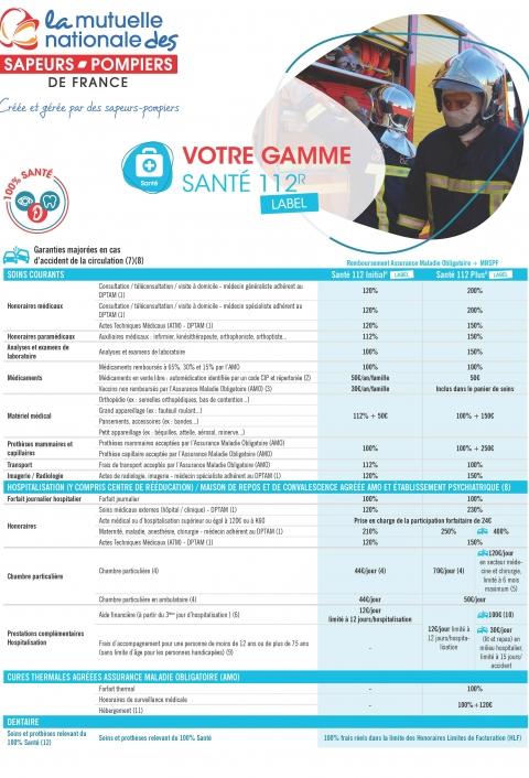 Votre Gamme Santé 112 R Label